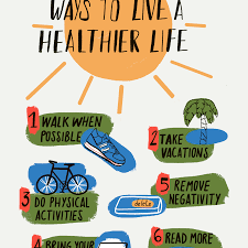 Creating Healthy Sustainable Life