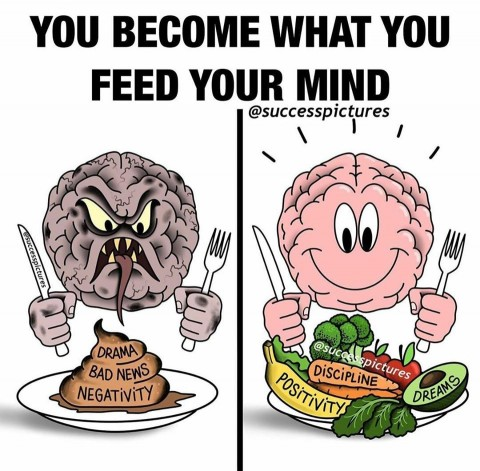 You-become-what-you-feed-your-mind-Blog-Relationship-with-Self